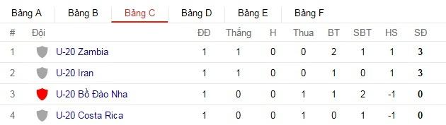 U20 Việt Nam