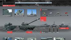 Bí ẩn dàn xe tăng Nga có tài che mắt tên lửa Mỹ