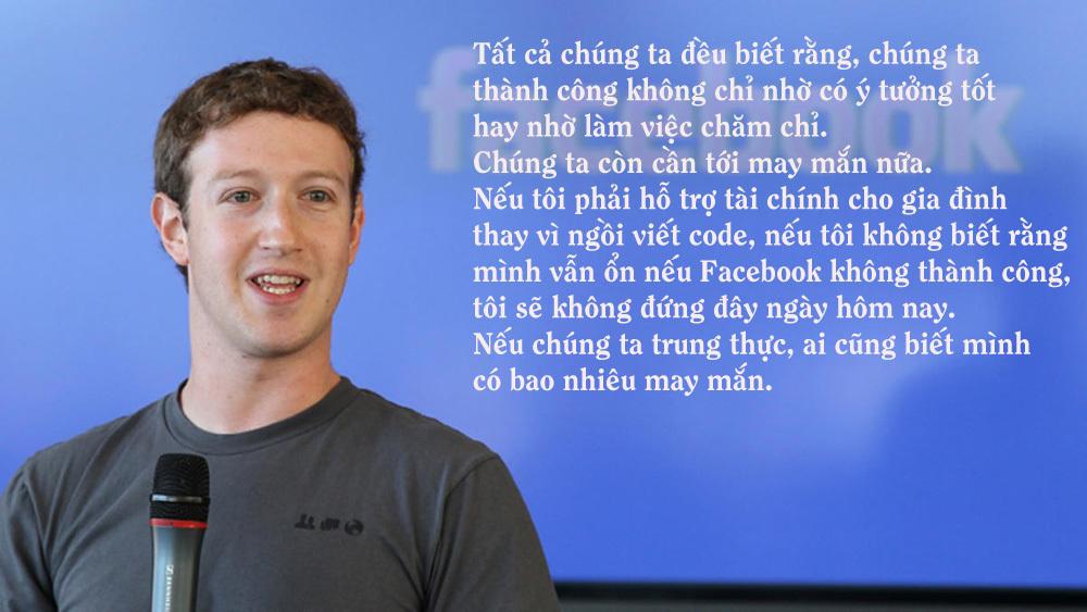 Mark Zuckerberg, Facebook, tốt nghiệp