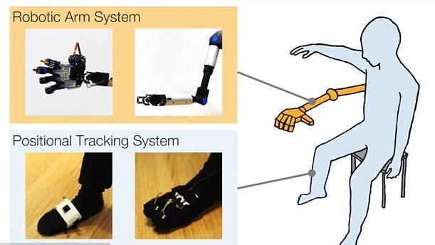 robot, cánh tay robot, người mọc thêm tay, sản phẩm mới