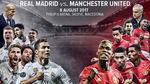 """Vòng bảng Champions League: MU nguy cơ rơi """"bảng tử thần"""" với Real Madrid"""