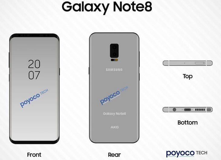 Galaxy Note 8 sẽ ra mắt ngay cuối tháng 8 tới?
