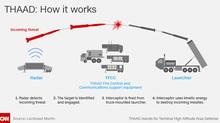 Hàn Quốc bất ngờ dừng triển khai lá chắn tên lửa THAAD