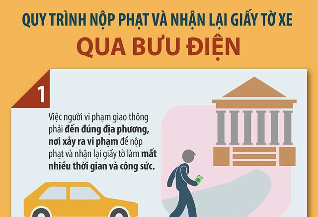 Làm thế nào để nộp phạt và lấy giấy tờ xe... tại nhà?