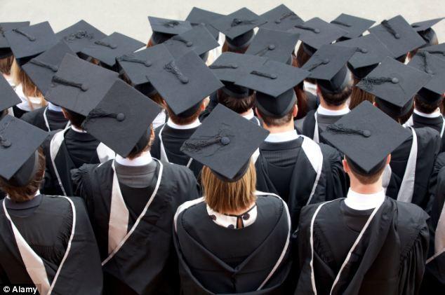 """Đáp án trắc nghiệm """"Người dân nước nào học cao nhất thế giới?"""""""