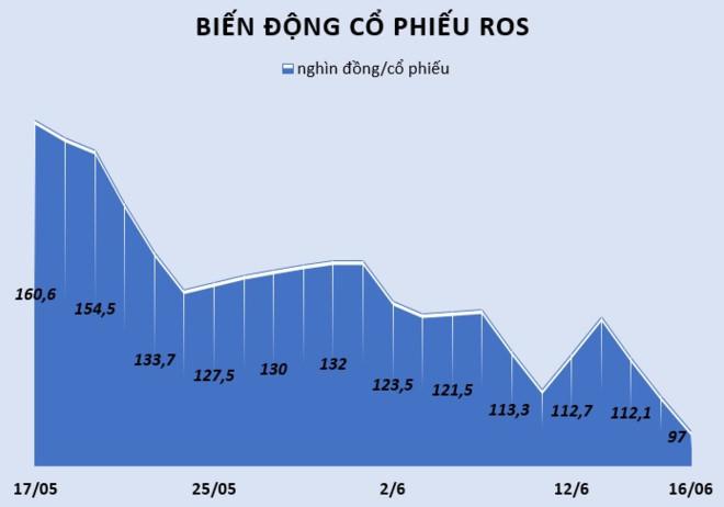 3 lần soán ngôi vị số 1 ngắn ngủi của ông Trịnh Văn Quyết
