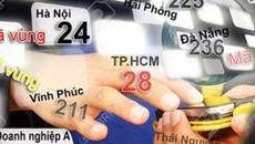 Đổi mã vùng điện thoại cố định các tỉnh thành giai đoạn 3