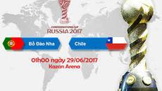 Link xem trực tiếp Bồ Đào Nha vs Chile, 01h00 ngày 29/6