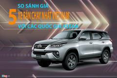 Ôtô bán chạy nhất Việt Nam: Đắt hơn Indo, Thái Lan 250 triệu