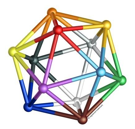 Syntegration – phương pháp mới cho ban lãnh đạo công ty
