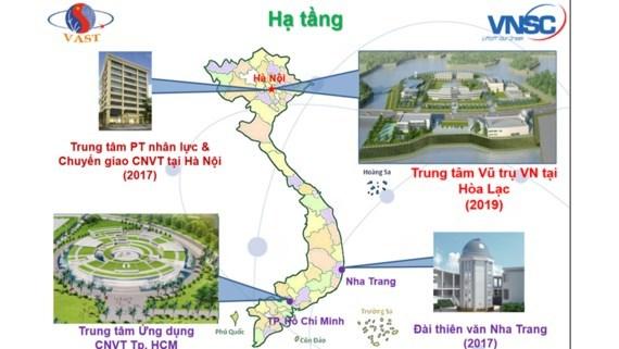 Việt Nam từng bước làm chủ công nghệ vũ trụ