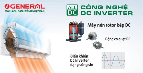 Điều hòa General DC Inverter: Đảm bảo lợi ích người tiêu dùng
