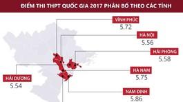 Nam Định đứng đầu cả nước về điểm thi THPT quốc gia 2017