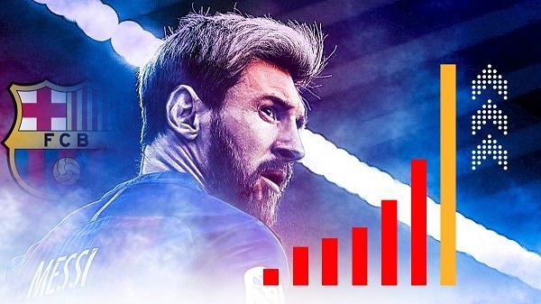 MU đánh bật Chelsea giành James Rodriguez, choáng với lương Messi