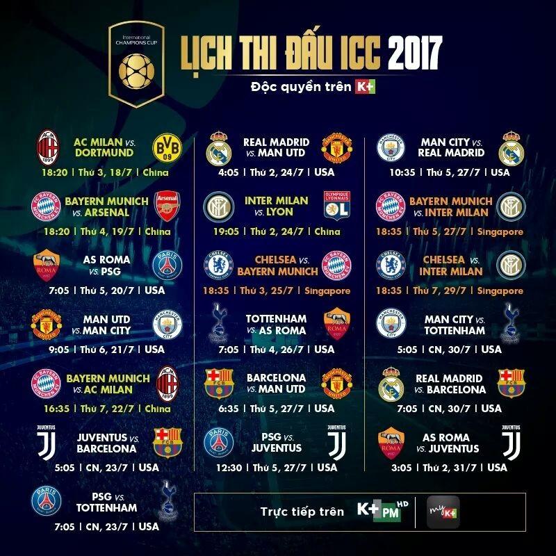 ICC 2017, International Champions Cup,lịch thi đấu hôm nay