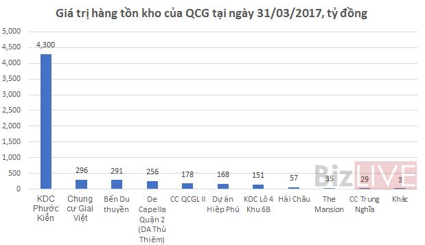 Cường đôla,Cường Đô-la,Nguyễn Quốc Cường,Quốc Cường Gia Lai,Nguyễn Thị Như Loan