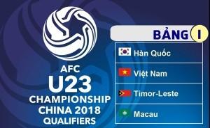 Bảng xếp hạng vòng loại U23 châu Á 2018