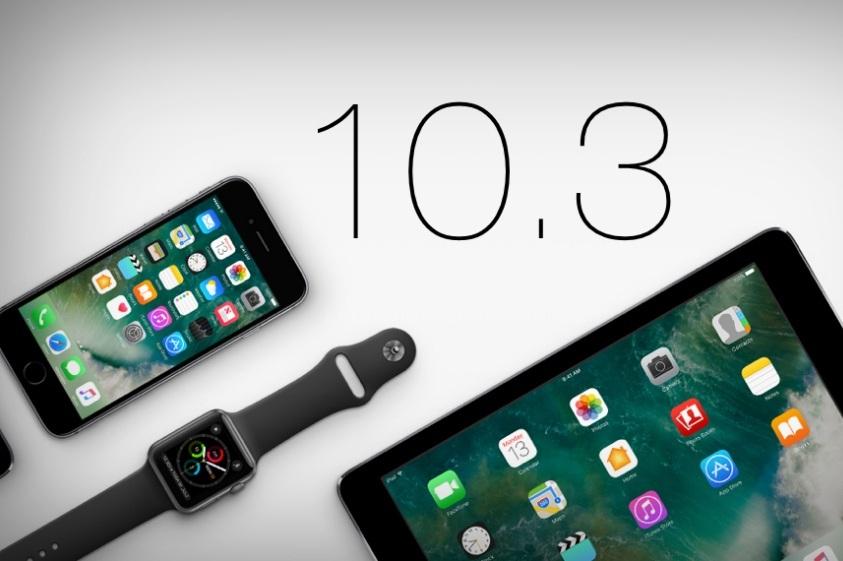 iOS, iPhone, iPad, Điện thoại iPhone