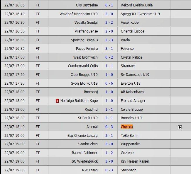 Kết quả bóng đá,kqbd trực tuyến,U23 châu Á, ICC Cup 2017, U15 Việt Nam