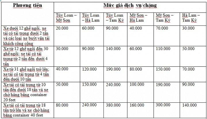 Chi tiết bảng giá mới nhất tuyến cao tốc Đà Nẵng - Quảng Ngãi