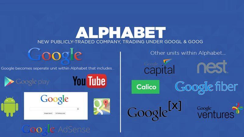 Bị EU phạt nặng, công ty mẹ của Google sụt giảm lợi nhuận