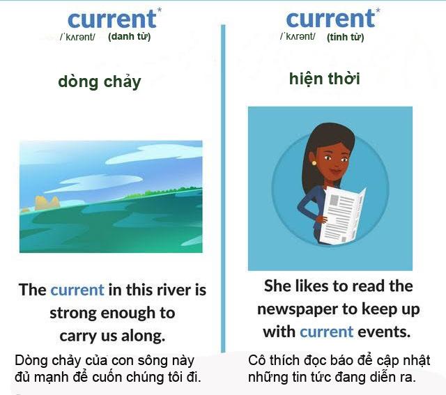tự học tiếng Anh, bí kíp học tiếng Anh