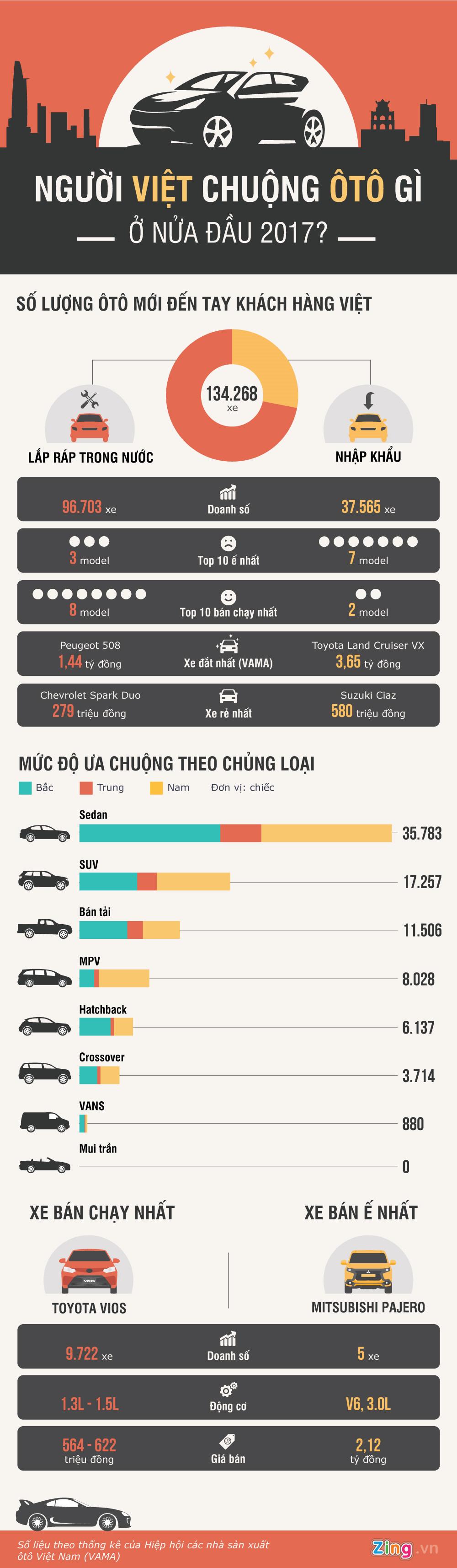 mua ô tô, mua xe, mua ô tô cũ, ô tô giá rẻ, xe cũ, ô tô cũ, ô tô nhập