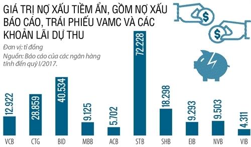 Dương Công Minh tìm kiếm gì ở Sacombank?