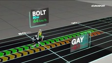 Giải mã cú nước rút lịch sử của 'tia chớp' Usain Bolt