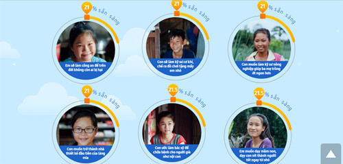 Samsung Connect: Nền tảng công nghệ kết nối ước mơ