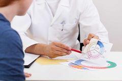 Phòng tránh bệnh ung thư buồng trứng như thế nào cho hiệu quả