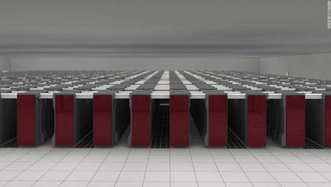 siêu máy tính