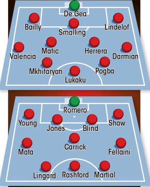 Mourinho vẽ 2 đội hình 'khủng' MU chiến mùa tới
