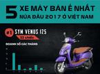 5 xe máy ế nhất nửa đầu 2017 ở Việt Nam