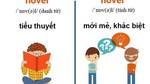 Các từ tiếng Anh đa nghĩa 'novel', 'pool' và 'wind'