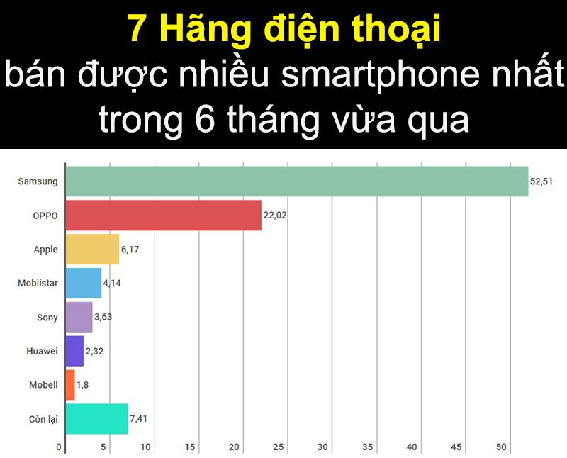 Điện thoại, Smartphone, BPhone, BPhone 2, Bkav