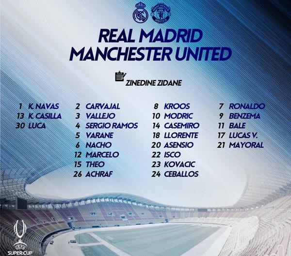 MU, Real, Ronaldo, Siêu cúp châu Âu
