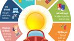 Những thứ không nên để trong ô tô khi trời nắng nóng
