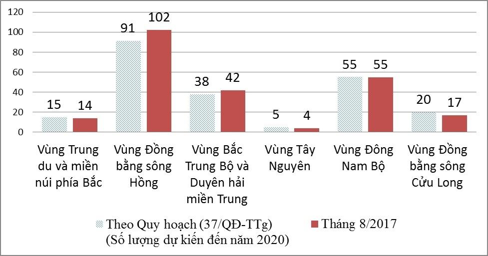 Những con số 'biết nói' về giáo dục đại học Việt Nam
