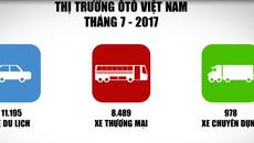 Thị trường ô tô Việt Nam tháng 7 sụt giảm khó hiểu