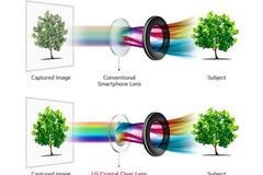 Những tiết lộ về công nghệ camera tuyệt đỉnh trên LG V30