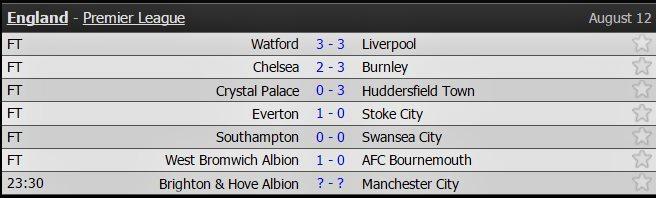 Everton, Stoke, Ngoại hạng Anh