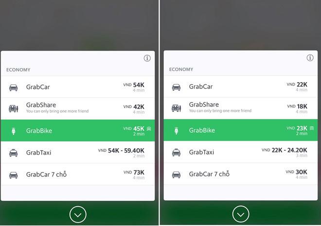 GrabBike tăng giá thất thường, có lúc đắt hơn taxi