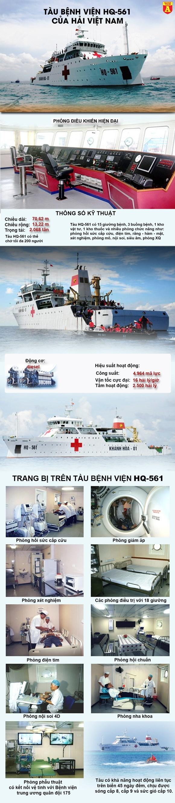 Tàu bệnh viện hiện đại nhất Đông Nam Á của Hải quân Việt Nam