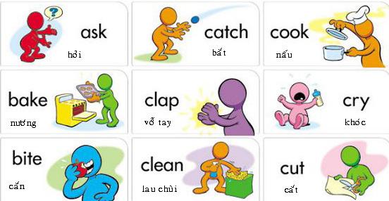 47 động từ cơ bản ai học tiếng Anh cũng cần phải biết