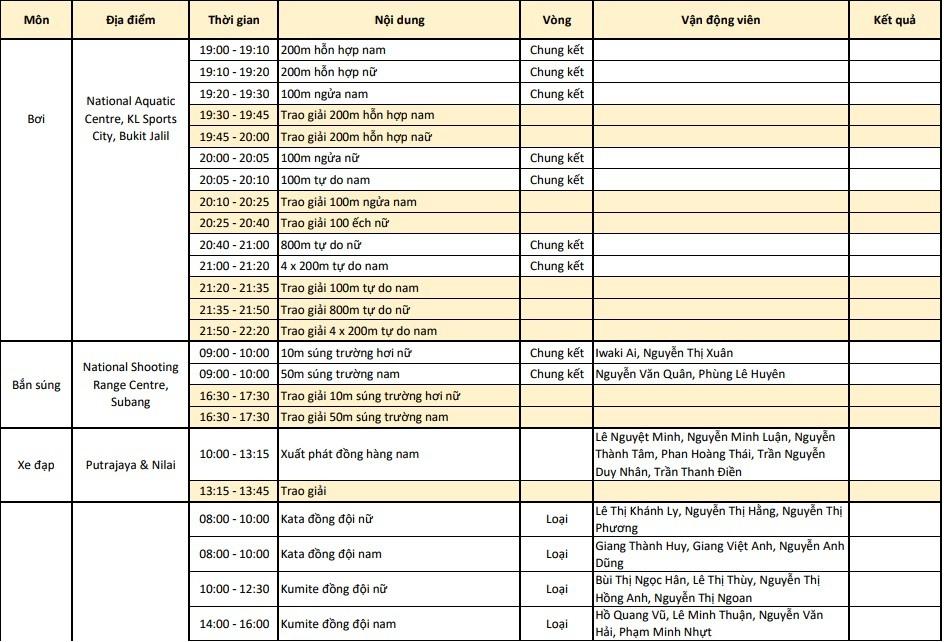 Lịch thi đấu, Lịch thi đấu SEA Games