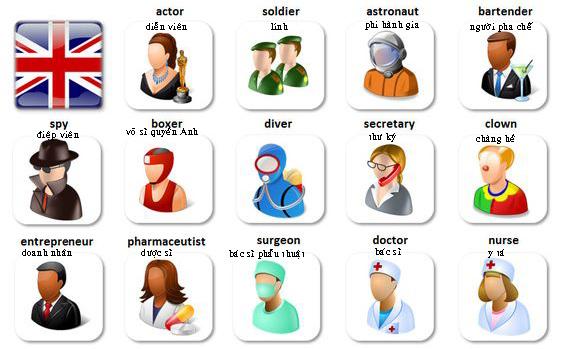 Tên gọi 34 nghề nghiệp phổ biến nhất trong tiếng Anh