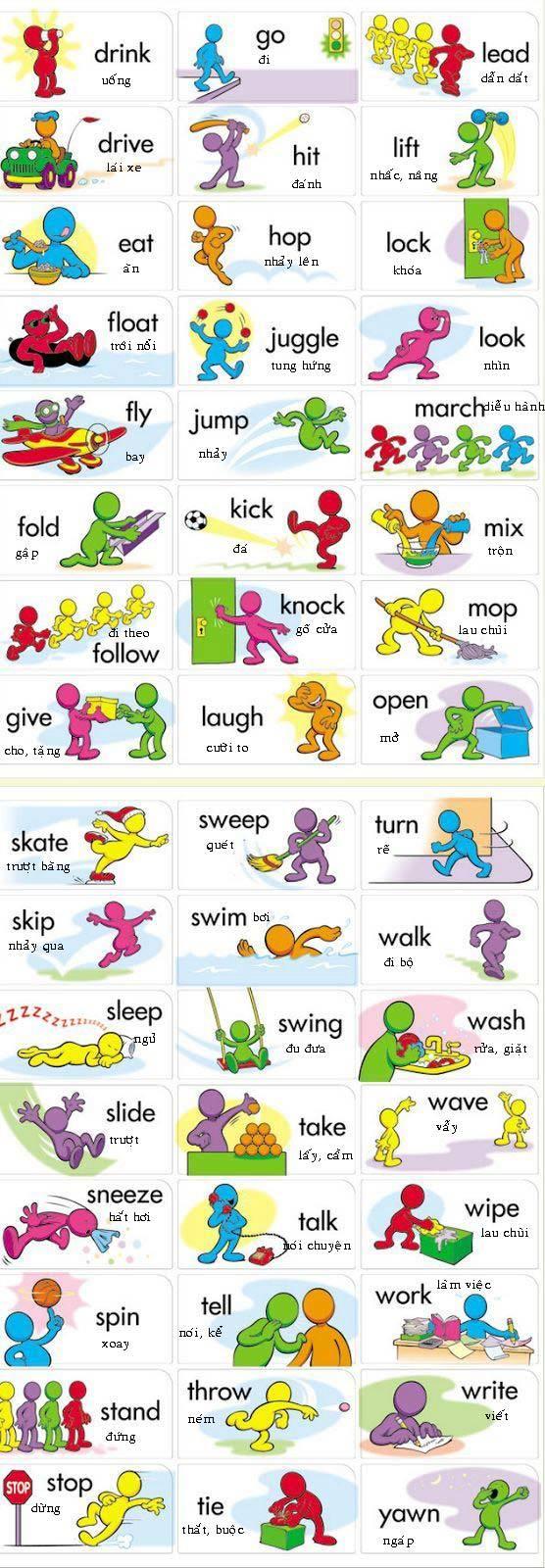 48 động từ sử dụng nhiều nhất trong tiếng Anh