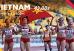Video chạy tiếp sức 4x100m nữ Việt Nam phá kỷ lục SEA Games
