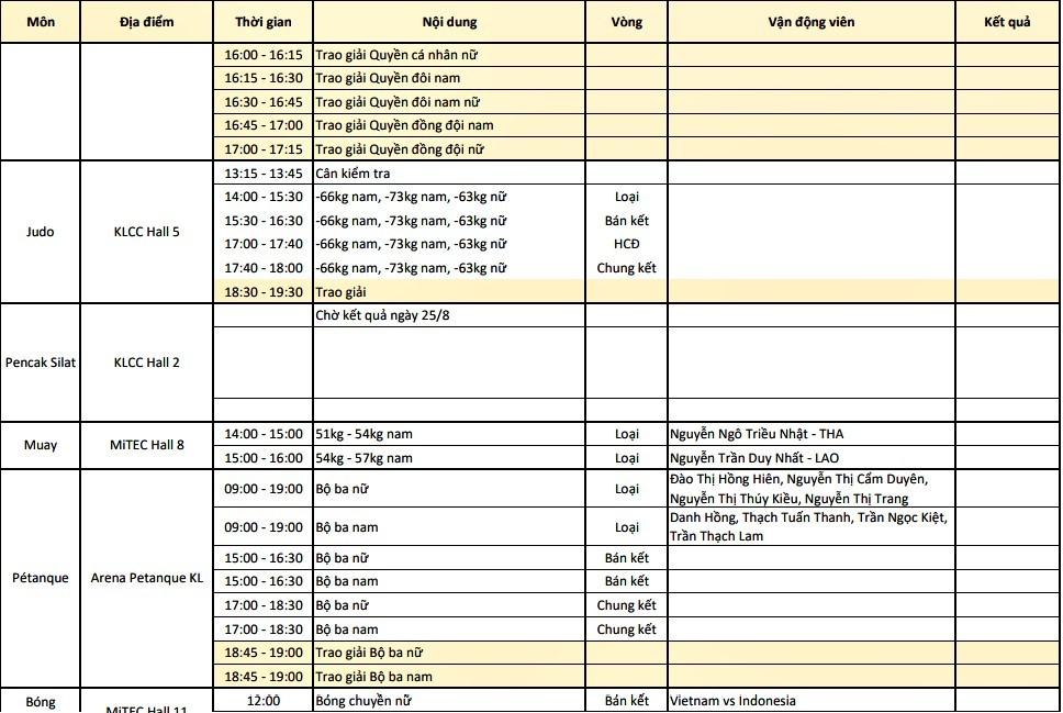 Lịch thi đấu SEA Games 29 hôm nay 26/8
